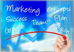 marketing success